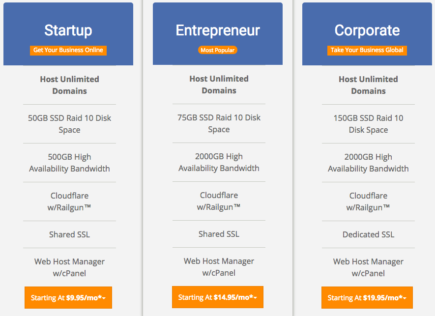 Cloud Reseller Hosting Plans