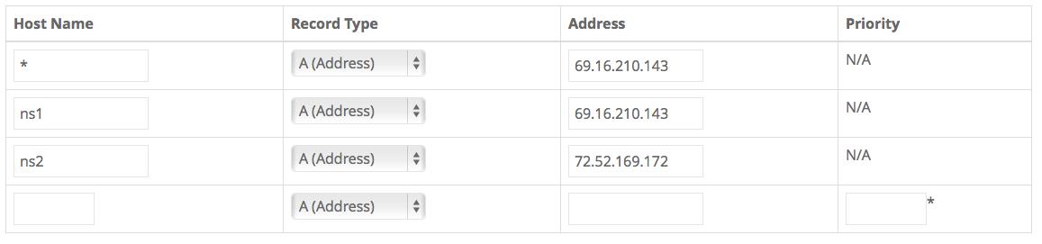 How To Setup DNS Records