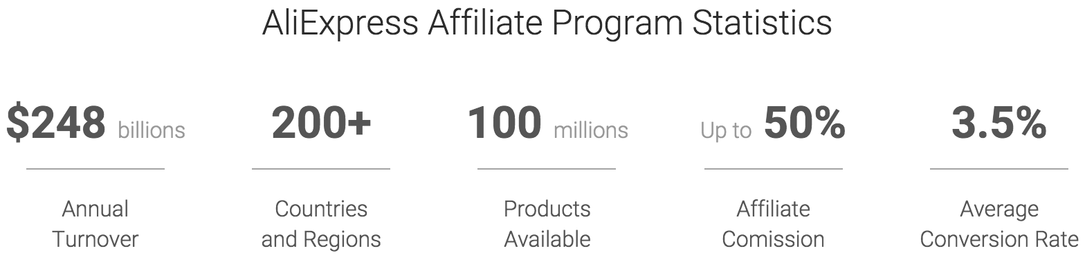 AliExpress.com Affiliate Program