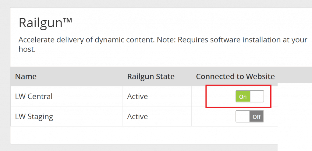 Enable Cloudflare Railgun from cPanel