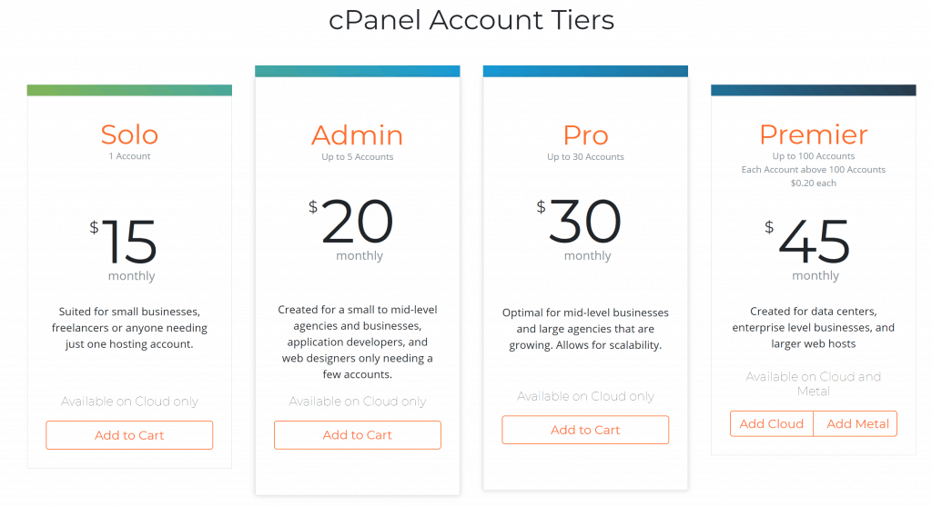 New cPanel Pricing